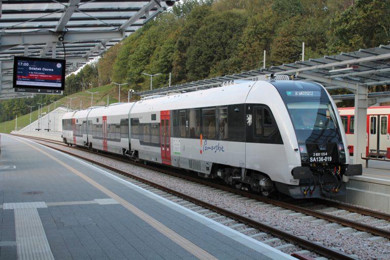 Скоростная железная дорога в Польше